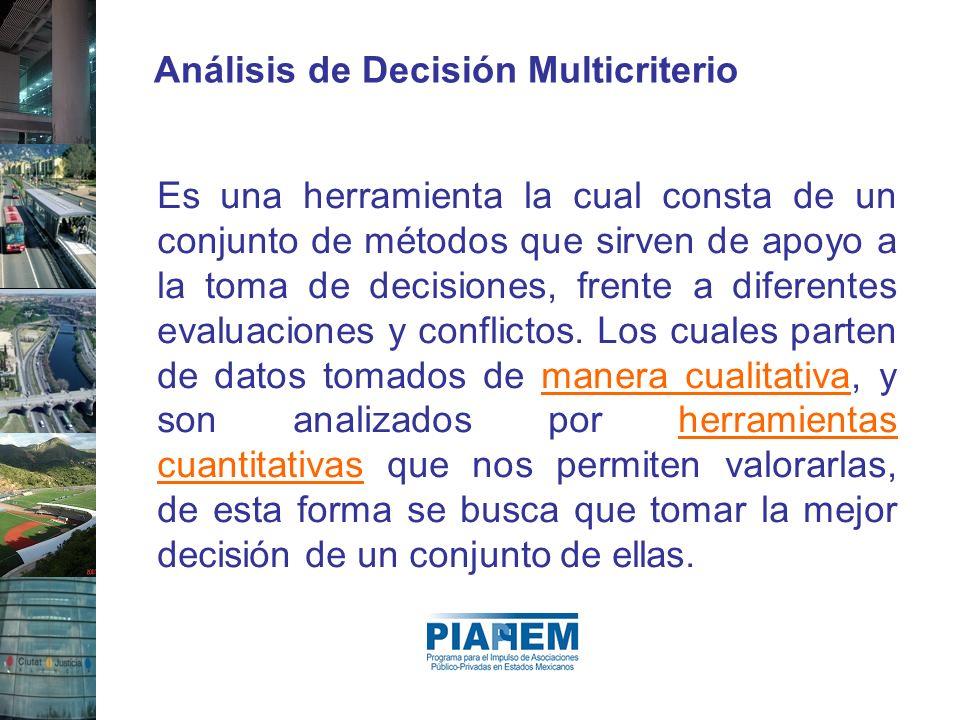 Análisis de Decisión Multicriterio