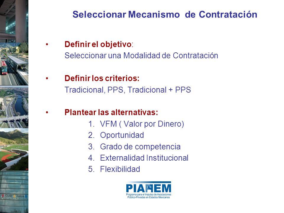 Seleccionar Mecanismo de Contratación