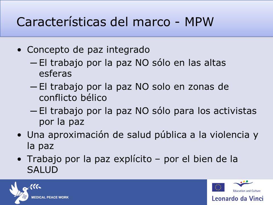 Características del marco - MPW