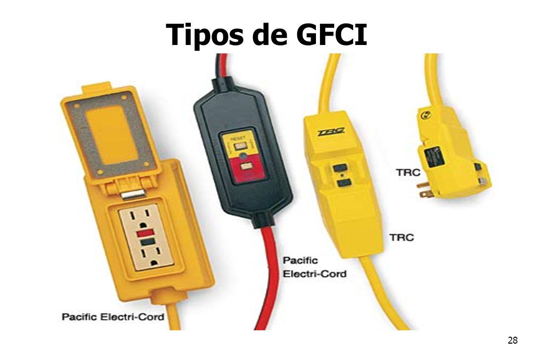 Tipos de GFCI