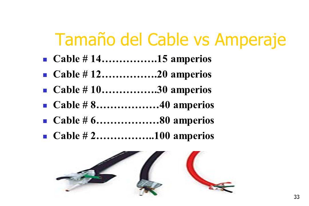 Tamaño del Cable vs Amperaje