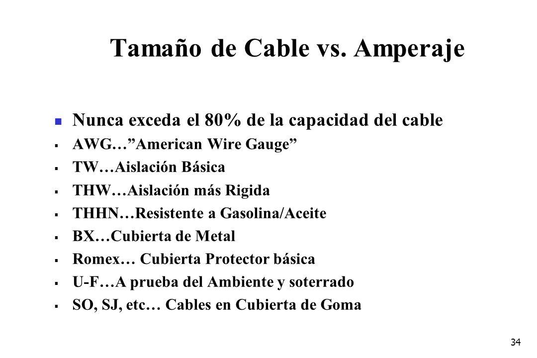 Tamaño de Cable vs. Amperaje