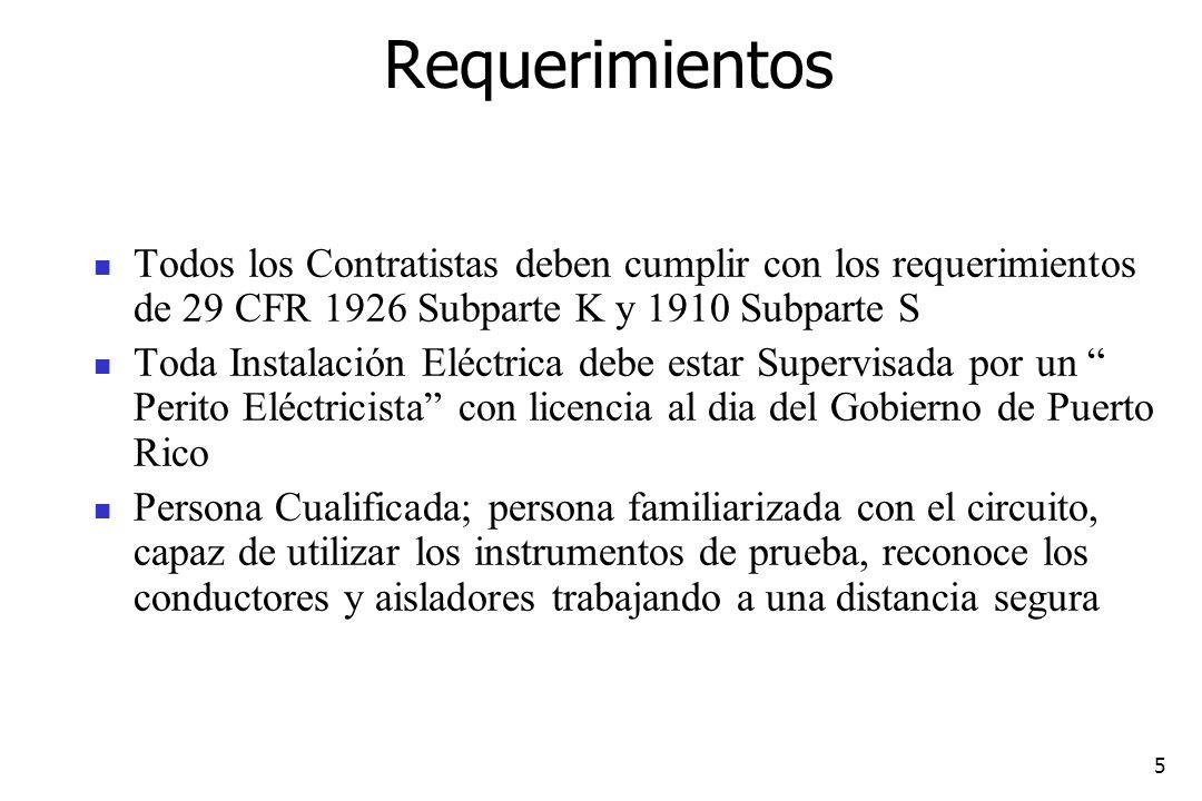 Requerimientos Todos los Contratistas deben cumplir con los requerimientos de 29 CFR 1926 Subparte K y 1910 Subparte S.