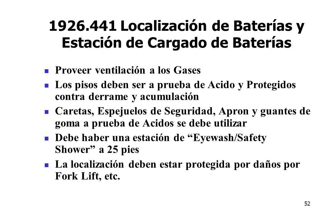 1926.441 Localización de Baterías y Estación de Cargado de Baterías