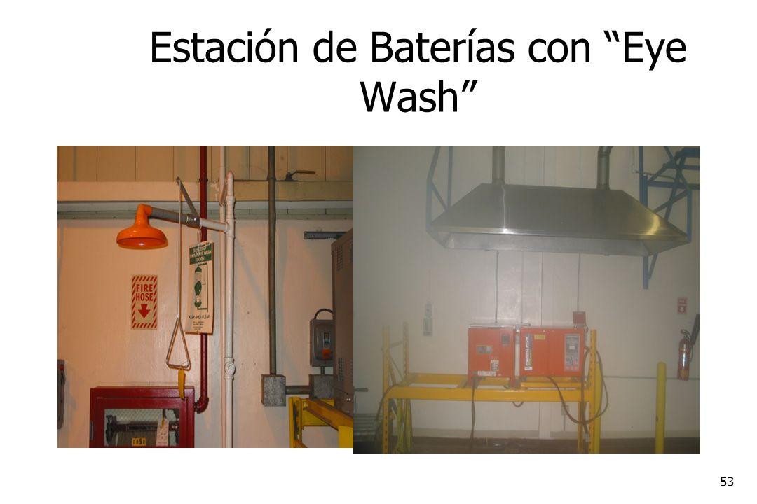 Estación de Baterías con Eye Wash