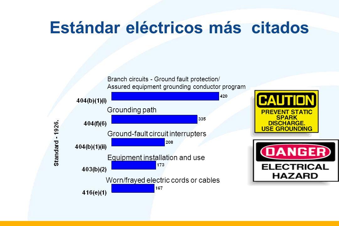 Estándar eléctricos más citados