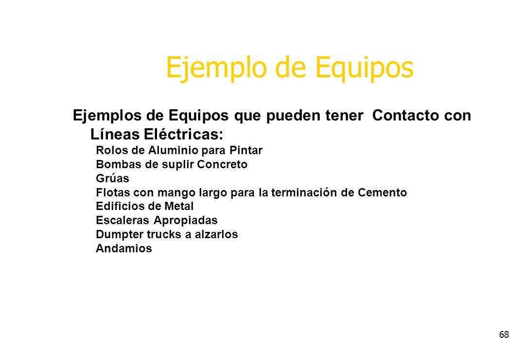 Ejemplo de Equipos Ejemplos de Equipos que pueden tener Contacto con Líneas Eléctricas: Rolos de Aluminio para Pintar.