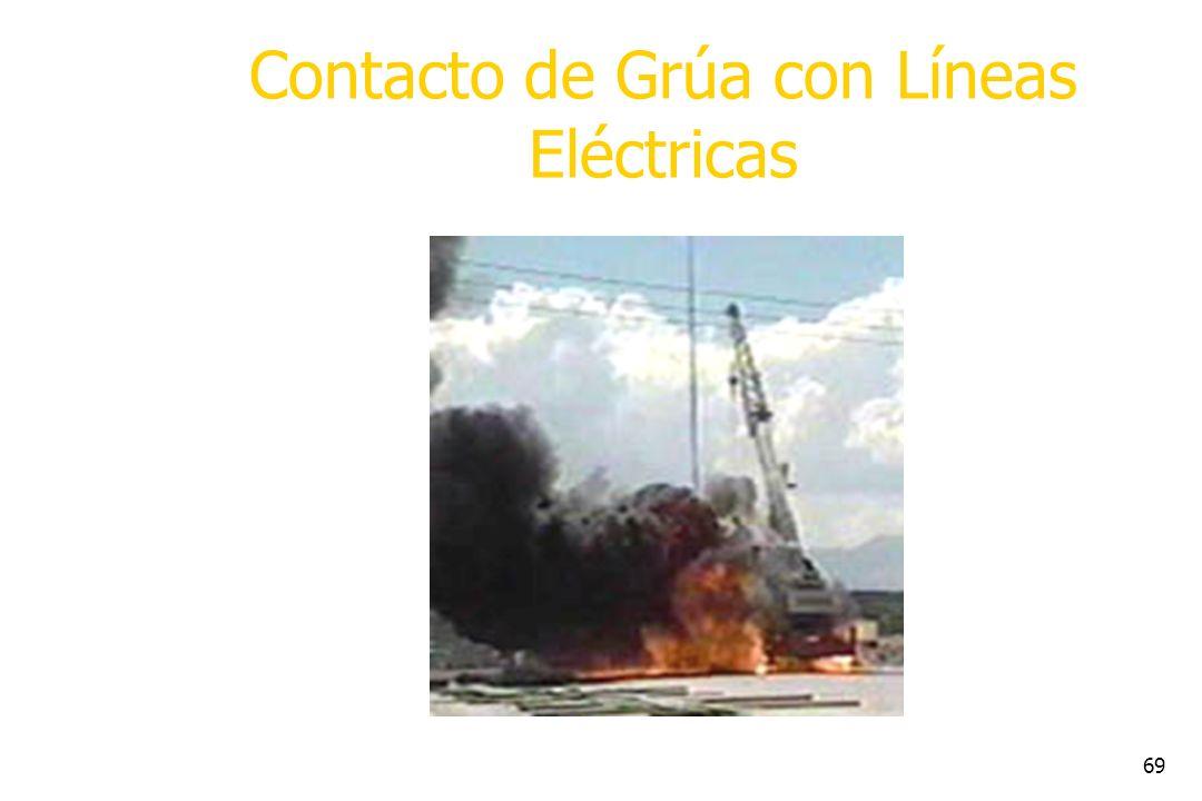 Contacto de Grúa con Líneas Eléctricas