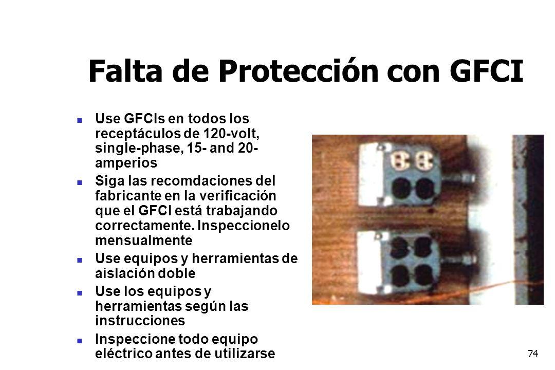 Falta de Protección con GFCI