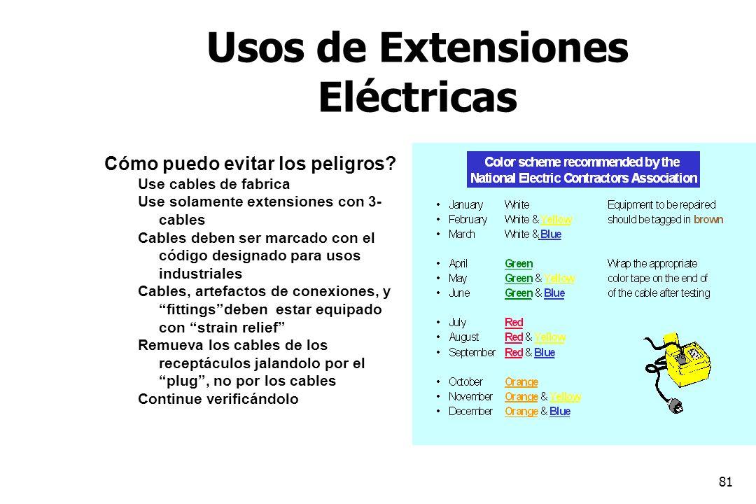 Usos de Extensiones Eléctricas