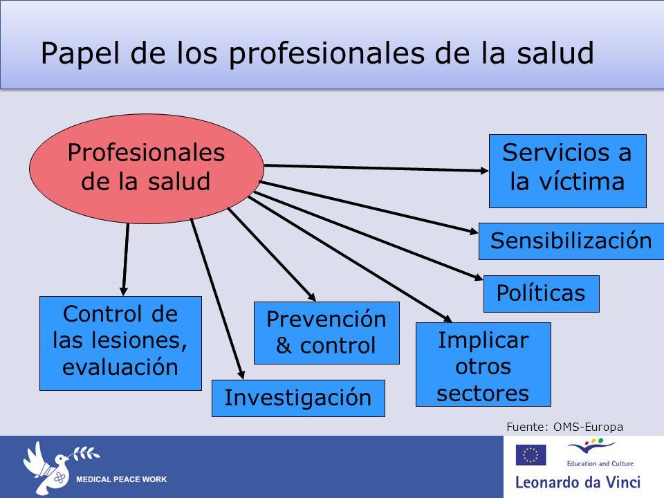 Papel de los profesionales de la salud