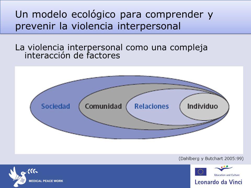 Un modelo ecológico para comprender y prevenir la violencia interpersonal