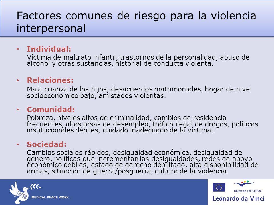 Factores comunes de riesgo para la violencia interpersonal