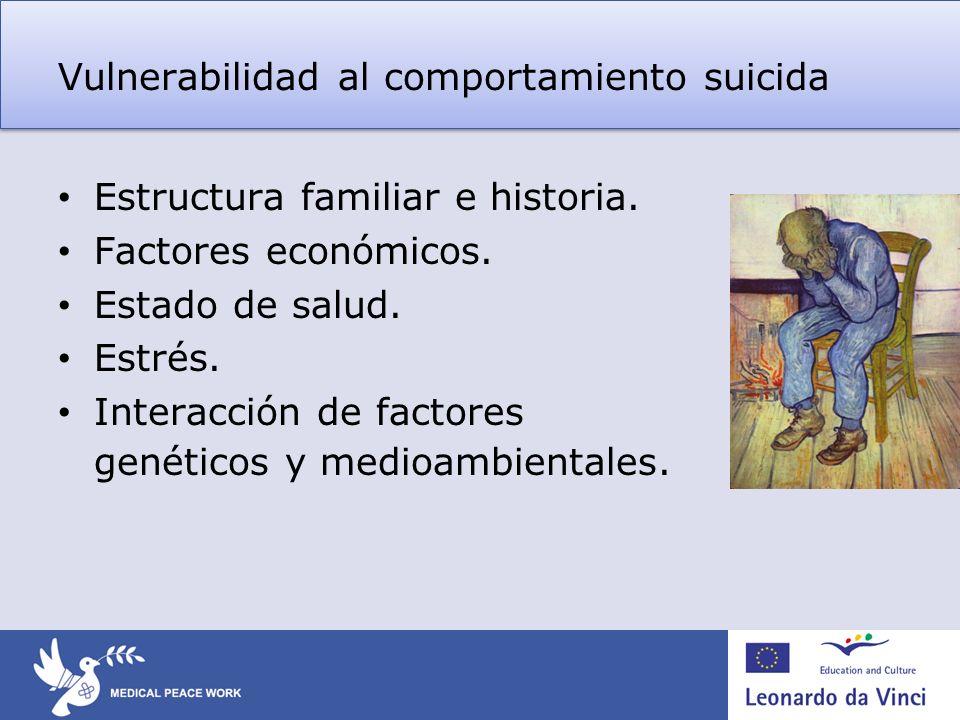 Vulnerabilidad al comportamiento suicida