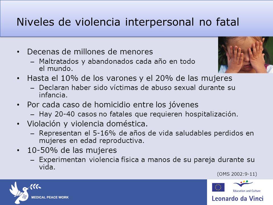 Niveles de violencia interpersonal no fatal