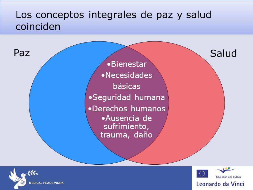 Los conceptos integrales de paz y salud coinciden