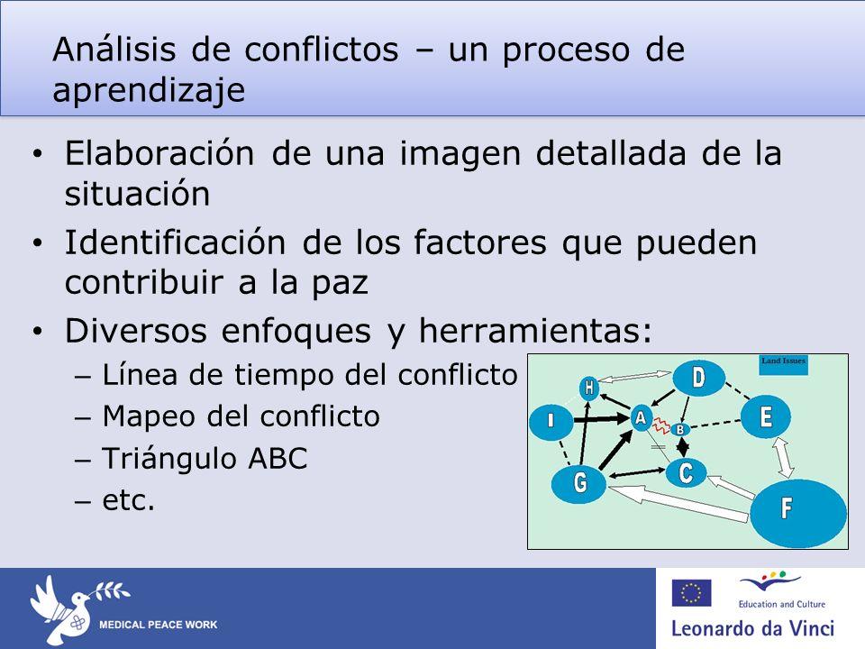 Análisis de conflictos – un proceso de aprendizaje