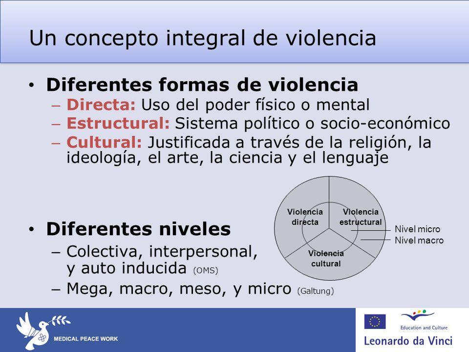 Un concepto integral de violencia