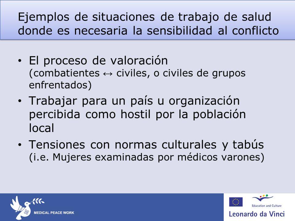 Ejemplos de situaciones de trabajo de salud donde es necesaria la sensibilidad al conflicto