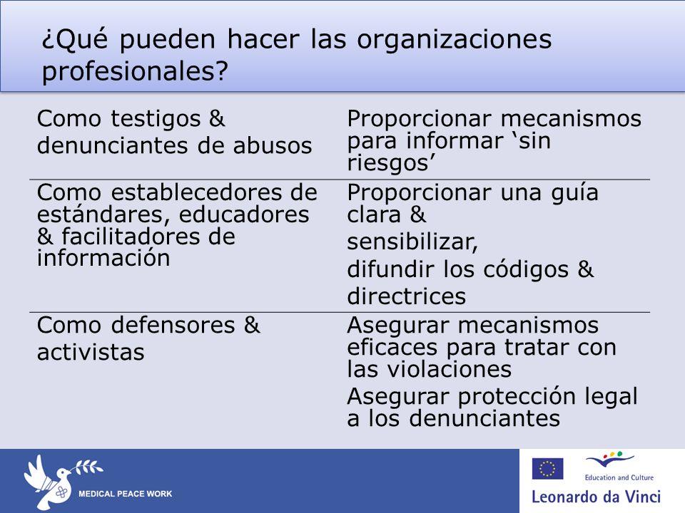 ¿Qué pueden hacer las organizaciones profesionales