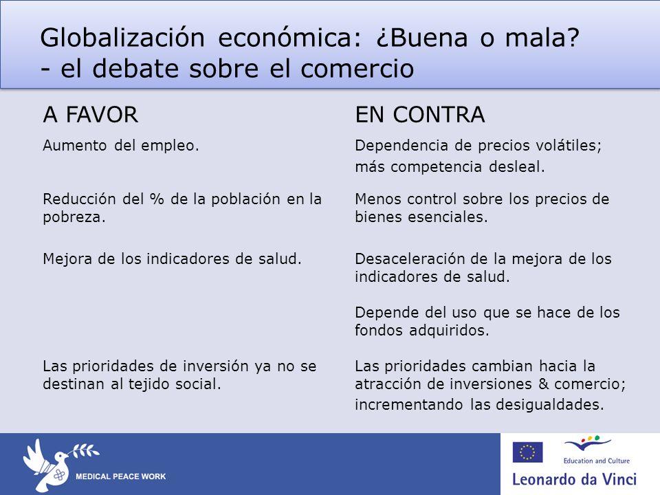 Globalización económica: ¿Buena o mala - el debate sobre el comercio