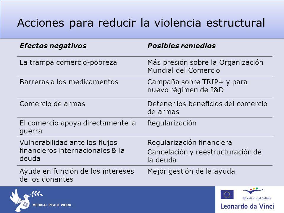 Acciones para reducir la violencia estructural