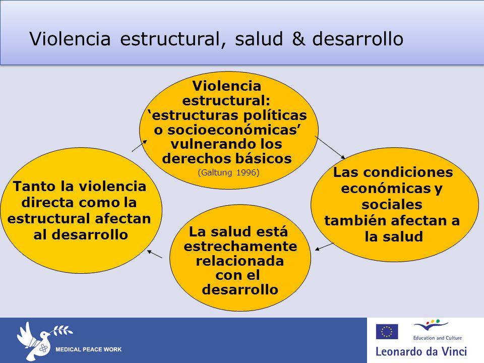 Violencia estructural, salud & desarrollo