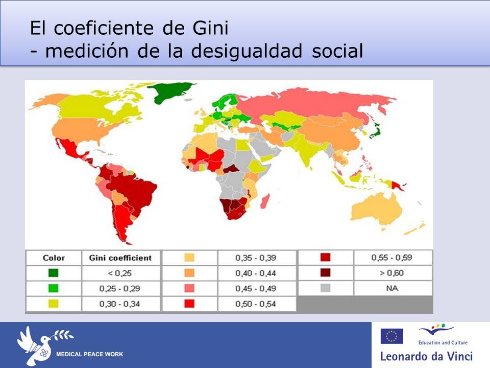 El coeficiente de Gini - medición de la desigualdad social