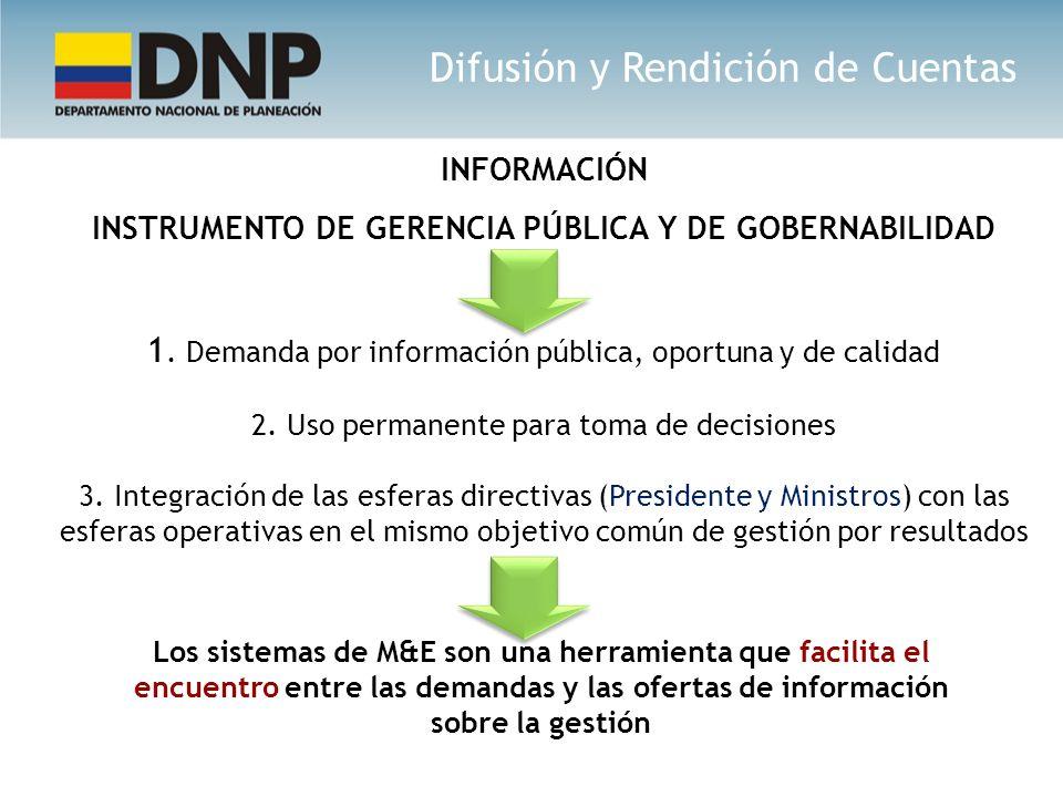 INSTRUMENTO DE GERENCIA PÚBLICA Y DE GOBERNABILIDAD