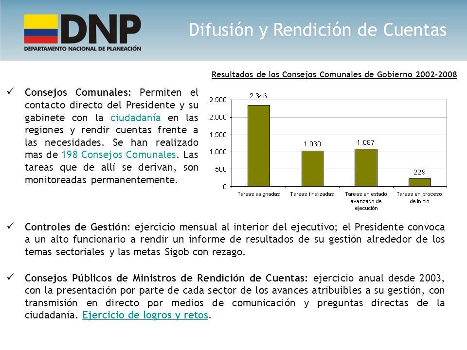 Resultados de los Consejos Comunales de Gobierno 2002-2008