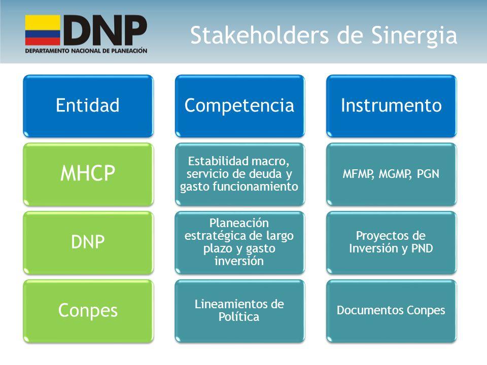 Stakeholders de Sinergia
