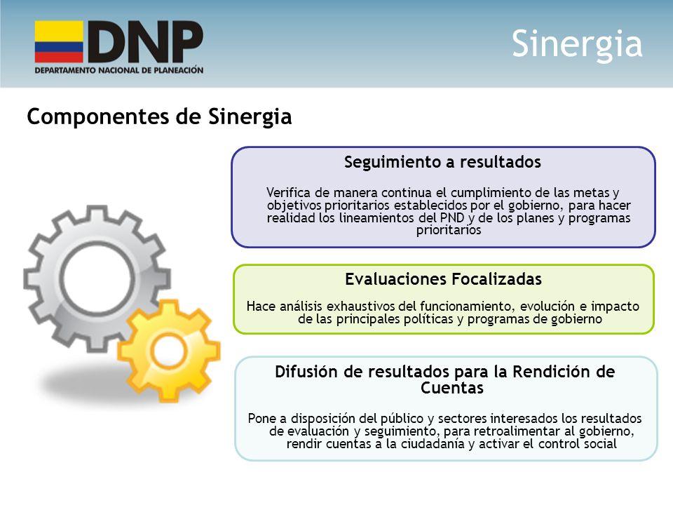 Sinergia Componentes de Sinergia Seguimiento a resultados