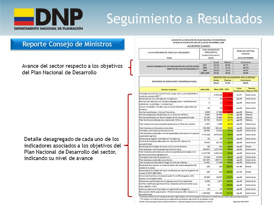 Reporte Consejo de Ministros