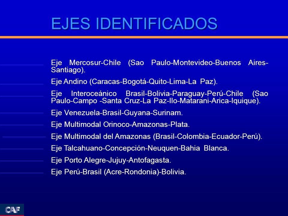 EJES IDENTIFICADOS Eje Mercosur-Chile (Sao Paulo-Montevideo-Buenos Aires-Santiago). Eje Andino (Caracas-Bogotá-Quito-Lima-La Paz).