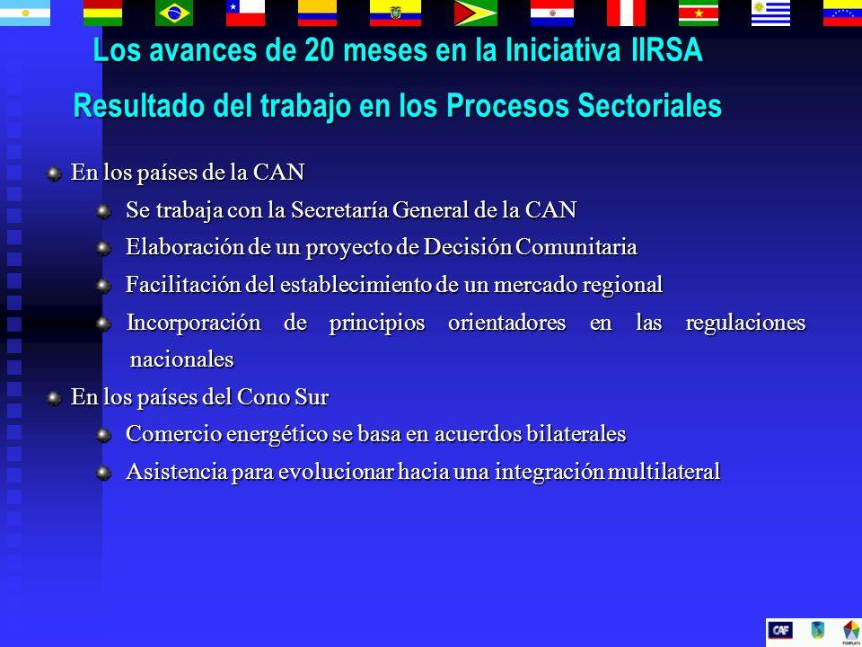 Los avances de 20 meses en la Iniciativa IIRSA Resultado del trabajo en los Procesos Sectoriales