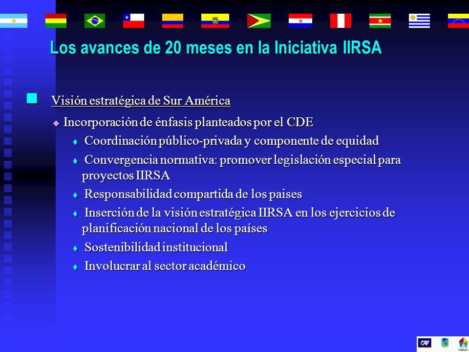 Los avances de 20 meses en la Iniciativa IIRSA
