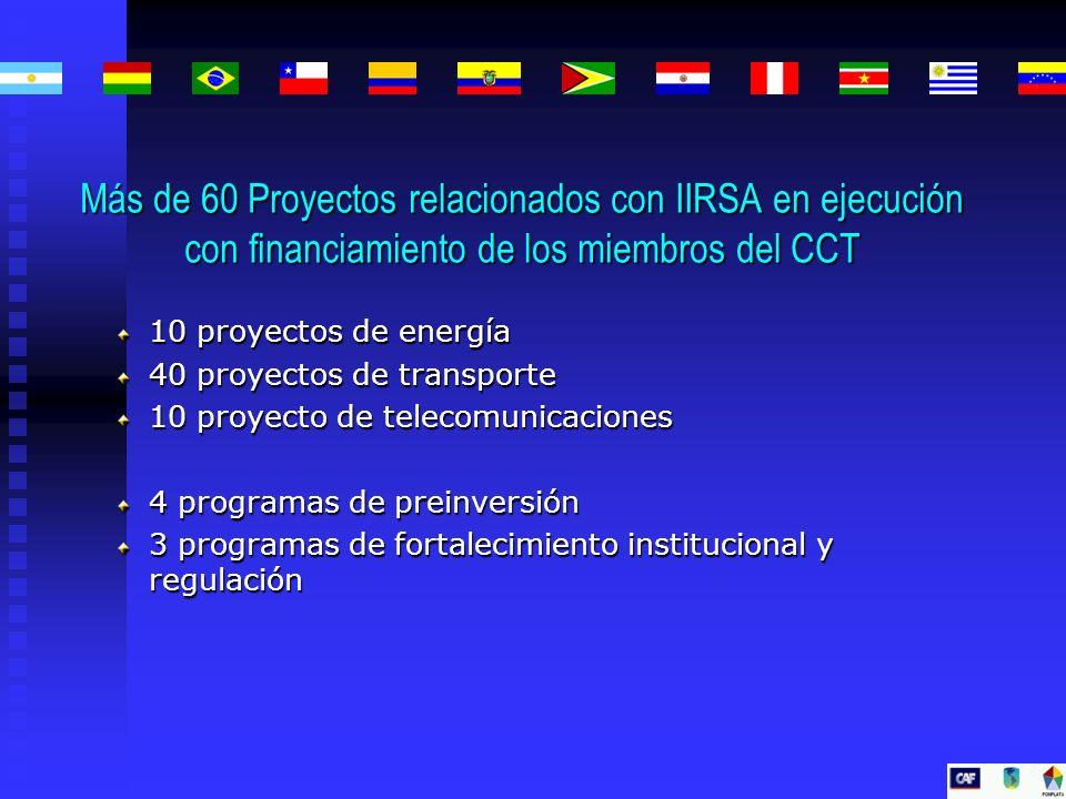 Más de 60 Proyectos relacionados con IIRSA en ejecución con financiamiento de los miembros del CCT