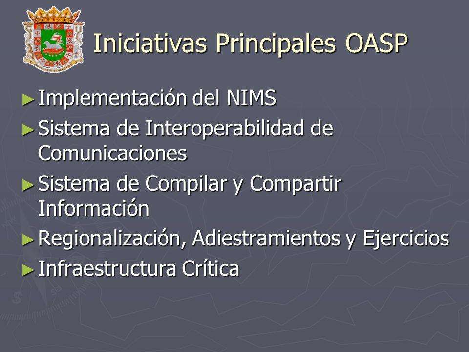 Iniciativas Principales OASP
