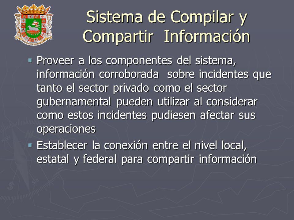 Sistema de Compilar y Compartir Información