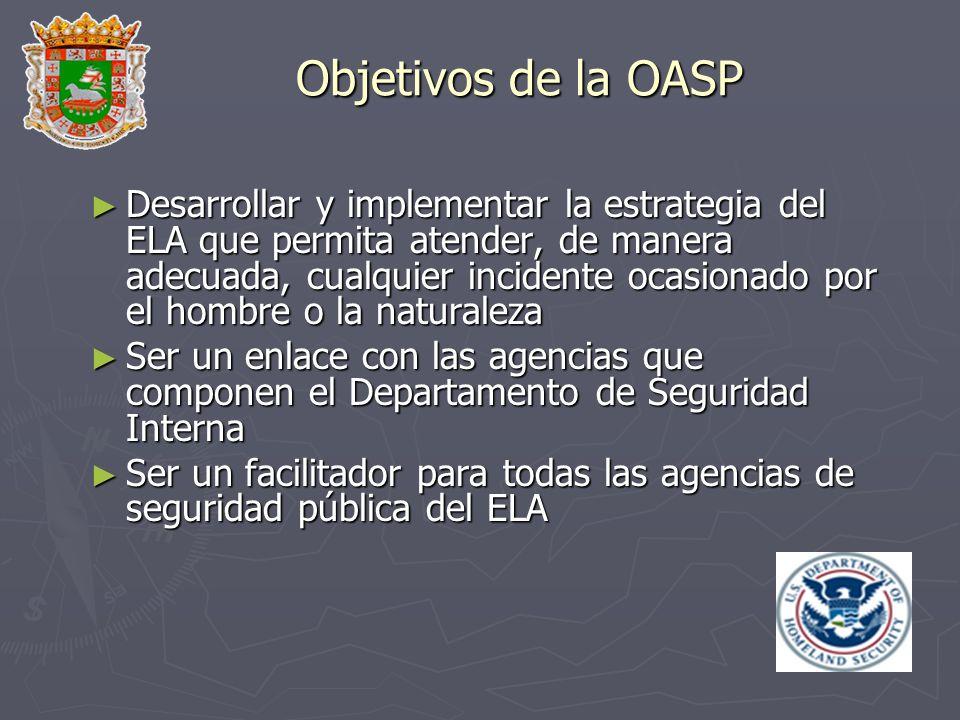 Objetivos de la OASP