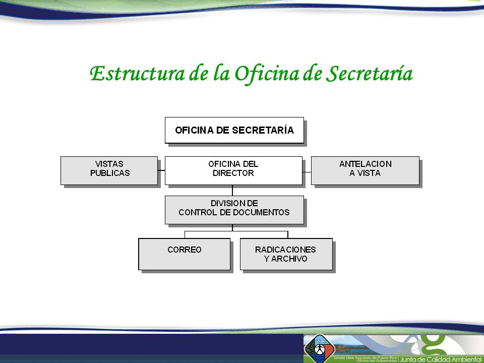 Estructura de la Oficina de Secretaría