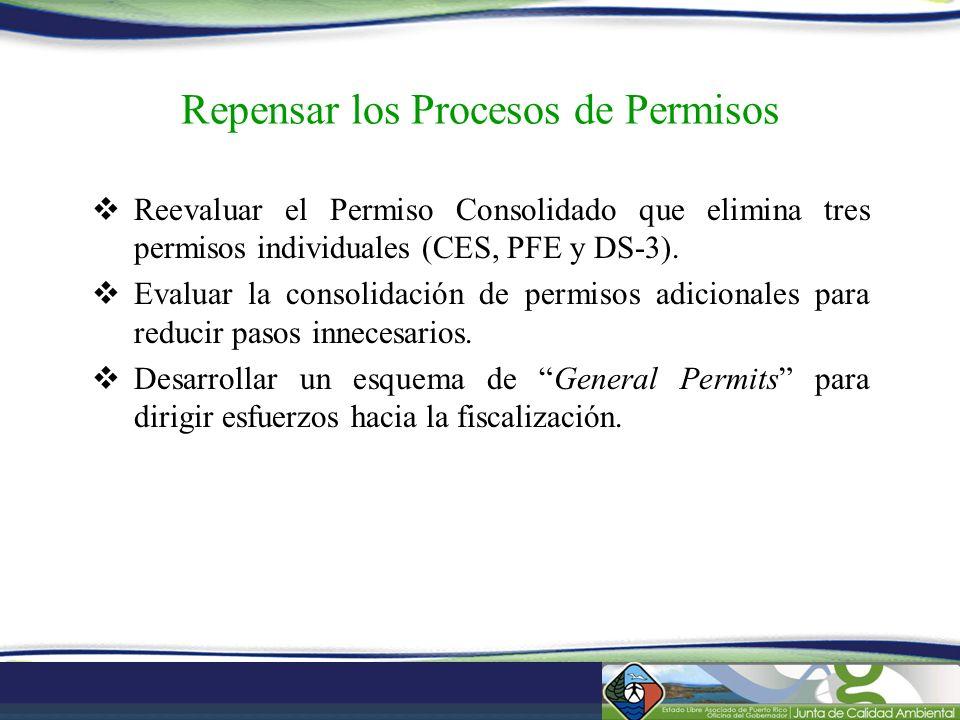 Repensar los Procesos de Permisos