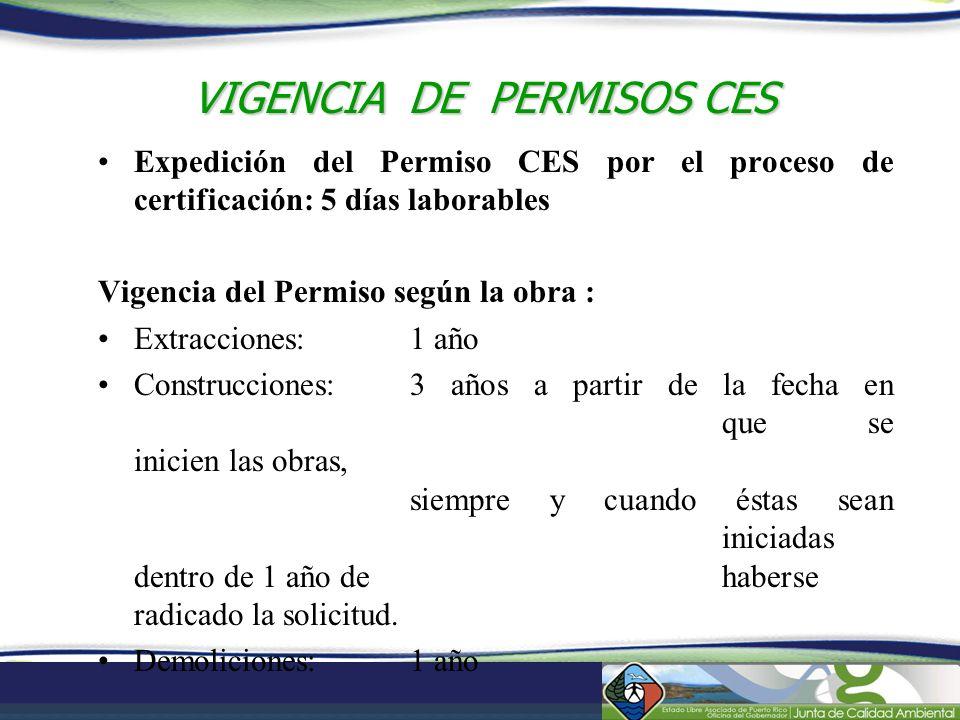 VIGENCIA DE PERMISOS CES
