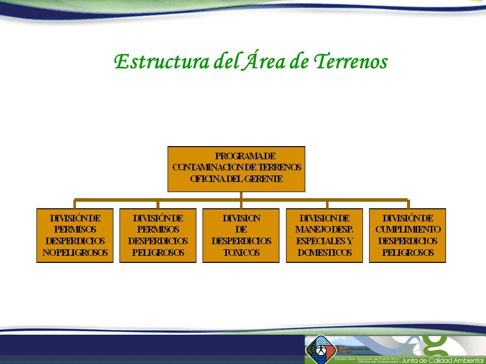 Estructura del Área de Terrenos