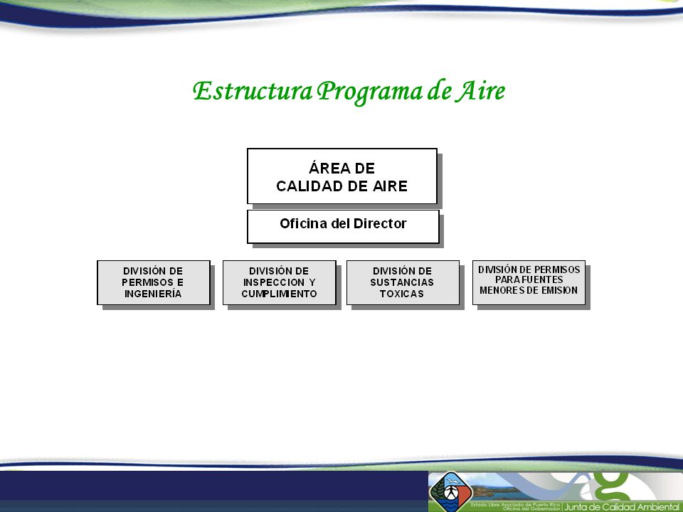 Estructura Programa de Aire