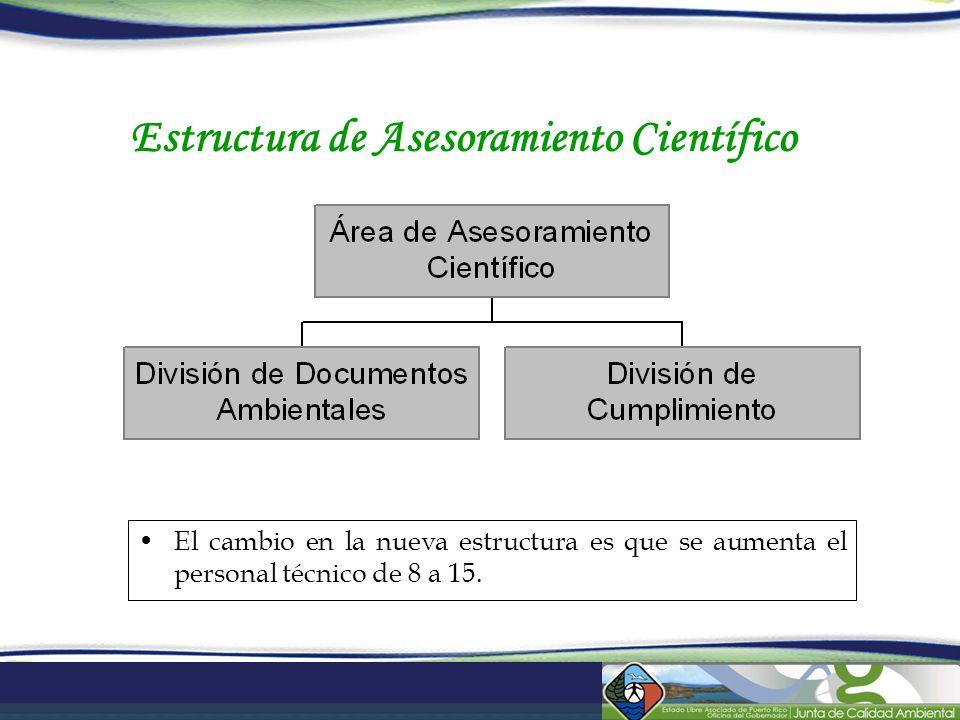 Estructura de Asesoramiento Científico