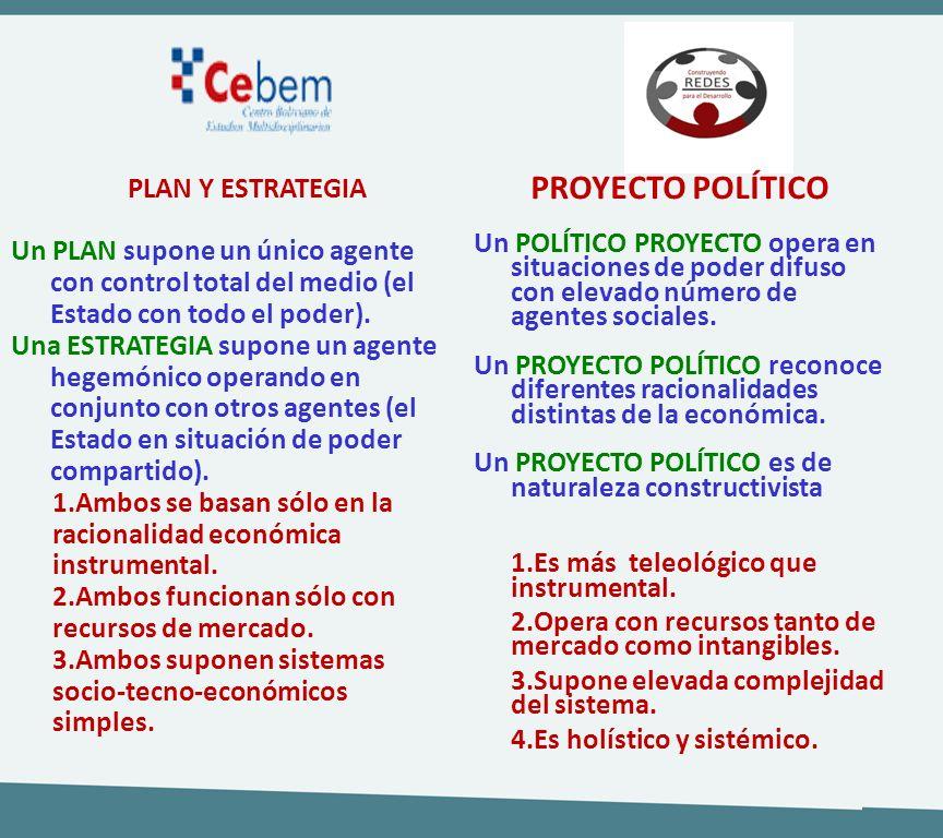 PROYECTO POLÍTICO PLAN Y ESTRATEGIA