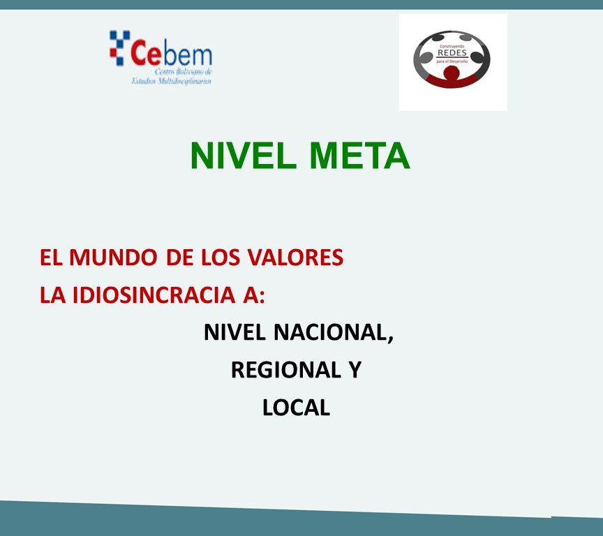 NIVEL META EL MUNDO DE LOS VALORES LA IDIOSINCRACIA A: NIVEL NACIONAL,