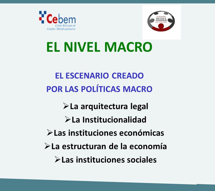 EL NIVEL MACRO EL ESCENARIO CREADO POR LAS POLÍTICAS MACRO