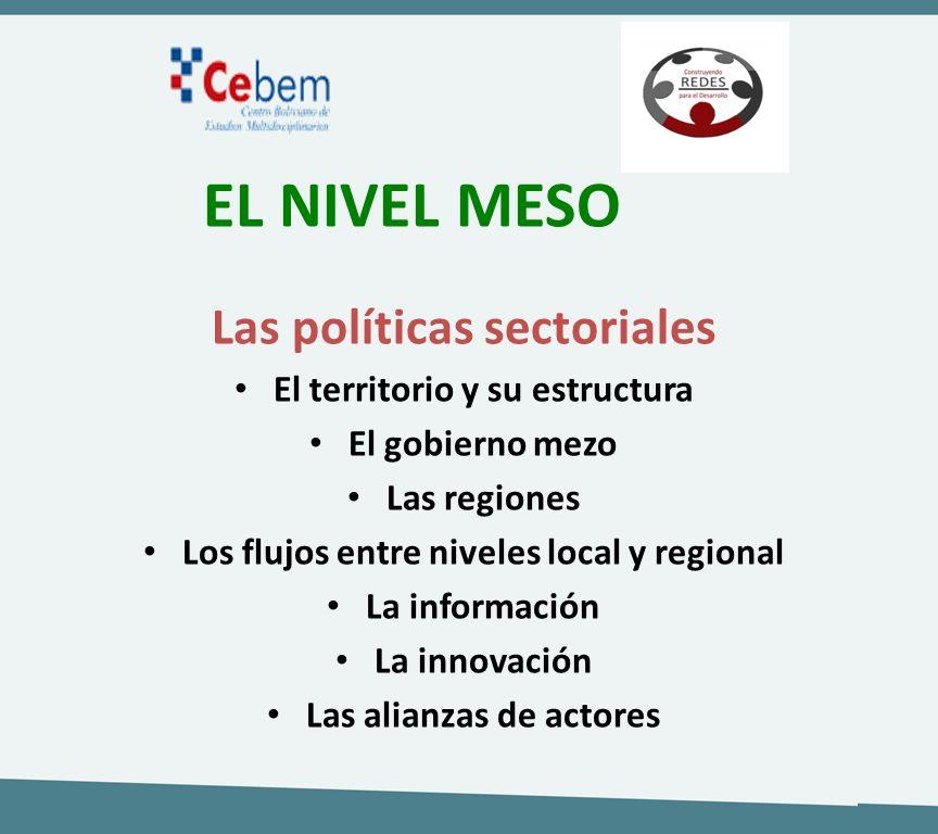 EL NIVEL MESO Las políticas sectoriales El territorio y su estructura